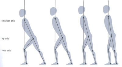 postures-aikido