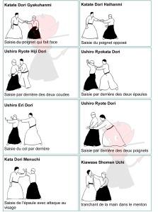 Aikido - Principales attaques en Aïkido.